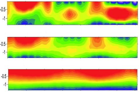 mappe della variabilità dei suoli